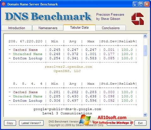 Ekran görüntüsü DNS Benchmark Windows 10