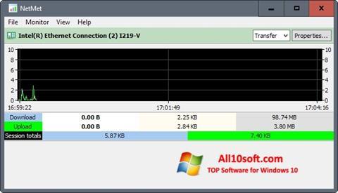 Ekran görüntüsü Network Meter Windows 10