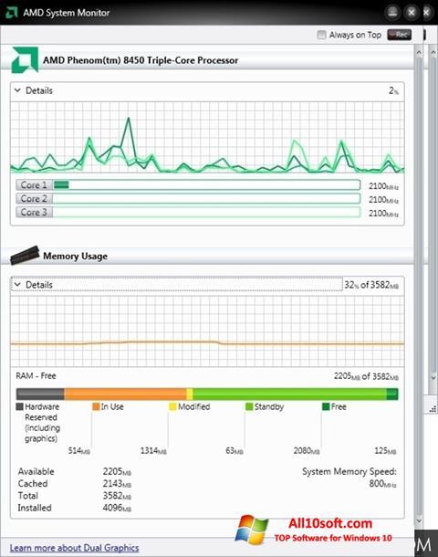 Ekran görüntüsü AMD System Monitor Windows 10